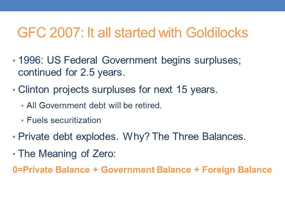 minsky financial instability hypothesis